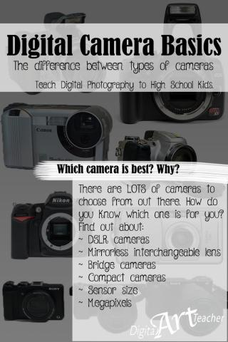 Learn what the different kinds of cameras that are available and which one is right for you!